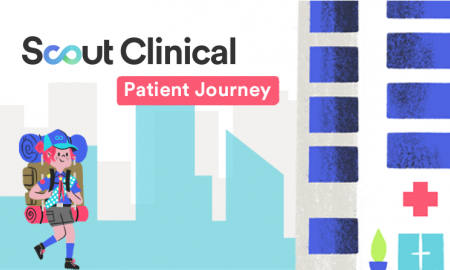 Sc Patient Journey Thumbnail